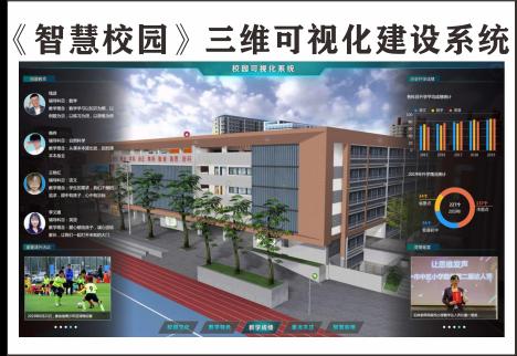 《中小学、大学智慧校园》可视化建设系统图